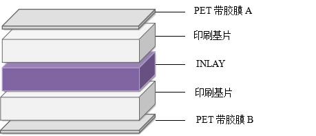 BoYuan